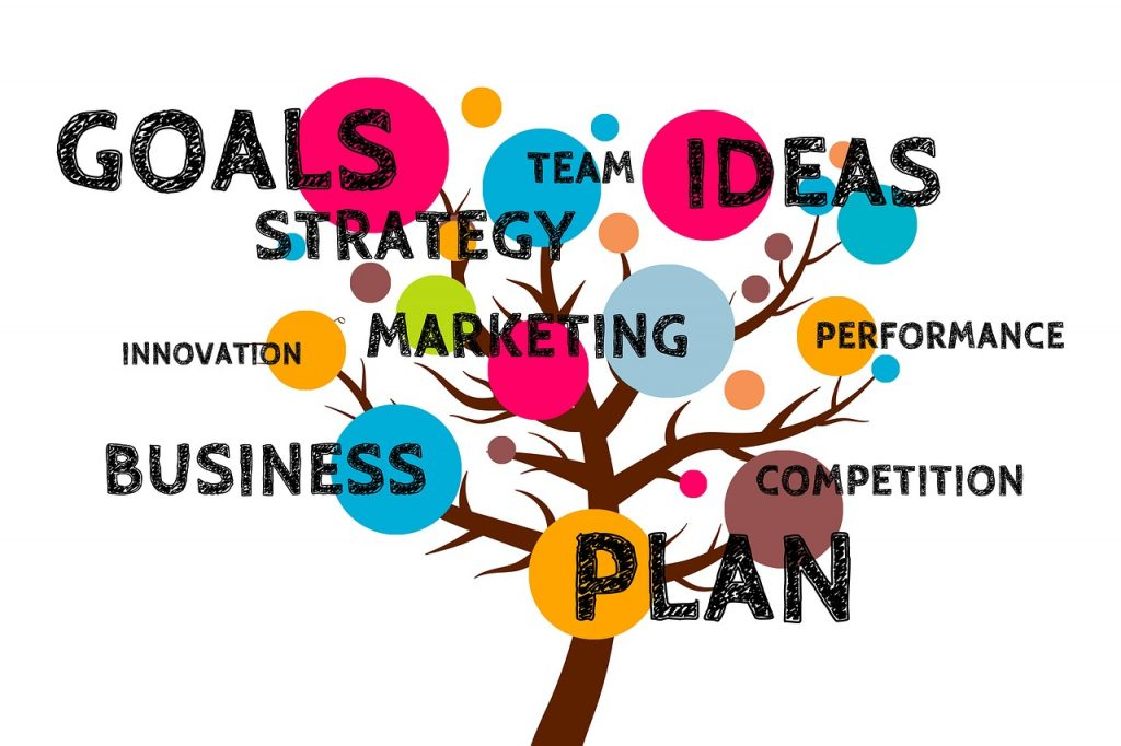 Know When It's Time to Give Up on Your Business Idea   Gain